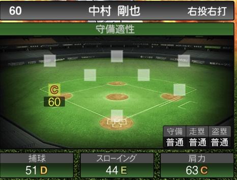 中村剛也2020シリーズ1の守備評価