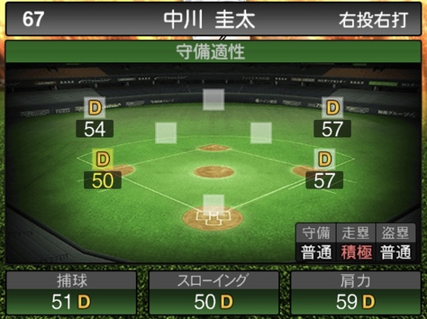 中川圭太2020シリーズ1の守備評価