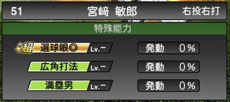 宮﨑敏郎2020シリーズ1特殊能力評価