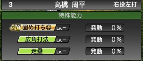 高橋周平2020シリーズ1特殊能力評価
