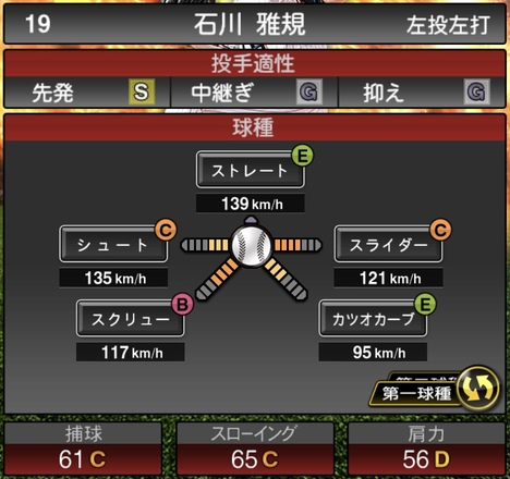 石川雅規2020シリーズ1の第1球種