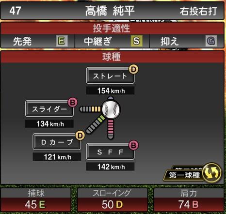 高橋純平2020シリーズ1の第1球種