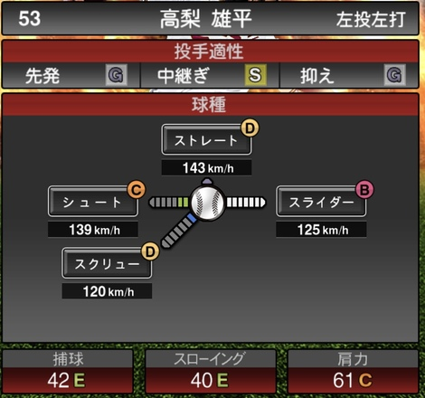 高梨雄平2020シリーズ1の第1球種
