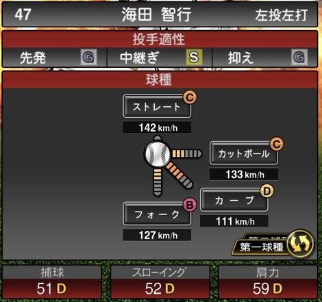 海田智行2020シリーズ1の第1球種