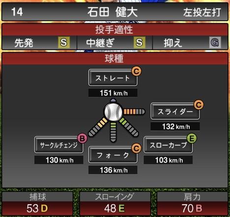 石田健大2020シリーズ1の第1球種