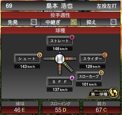 島本浩也2020シリーズ1の第1球種