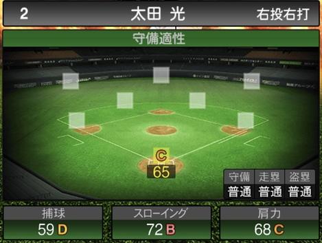 太田光2020シリーズ1の守備評価