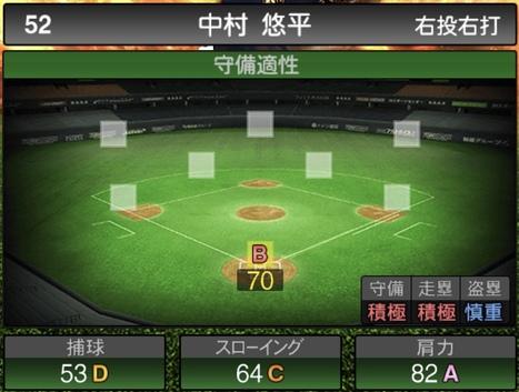 中村悠平2020シリーズ1の守備評価