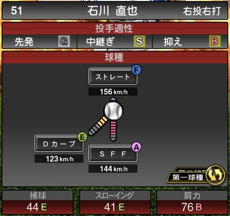 プロスピA石川直也2020シリーズ1の第1球種