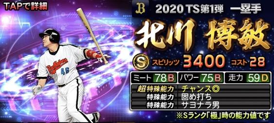 2020年TS(タイムスリップ)選手当たりランキング10位北川博敏