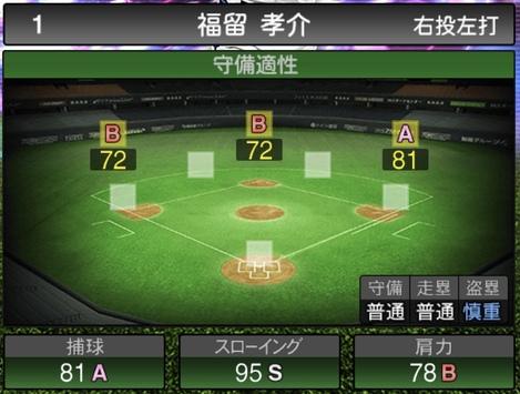 プロスピA福留孝介TS2020シリーズ1の守備評価