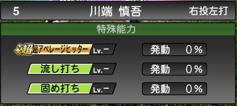 プロスピA川端慎吾TS2020シリーズ1特殊能力評価