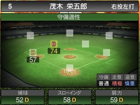 プロスピA茂木栄五郎2020シリーズ1の守備評価