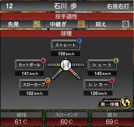 プロスピA石川歩2020シリーズ1の第1球種