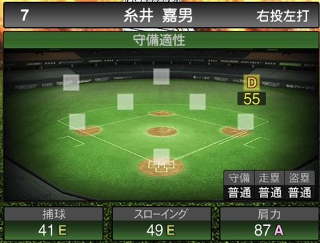 プロスピA糸井嘉男2020シリーズ1の守備評価