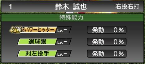 プロスピA鈴木誠也2020シリーズ1特殊能力評価