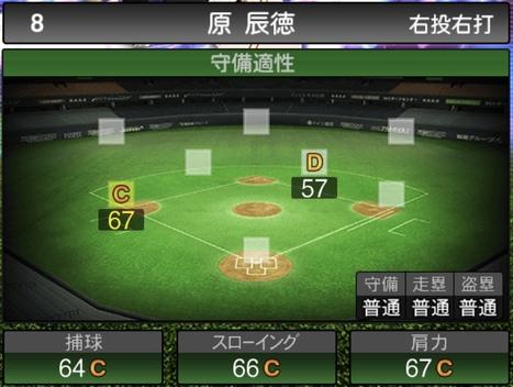 プロスピA原辰徳TS2020シリーズ1の守備評価