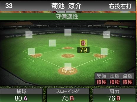 プロスピA菊池涼介2020シリーズ1の守備評価