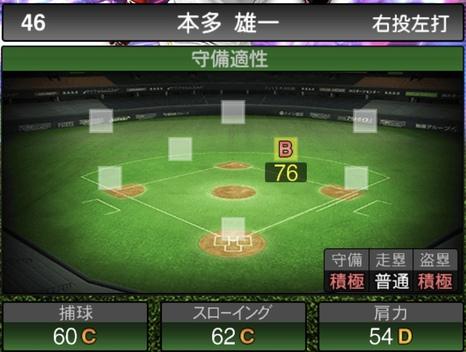 プロスピA本多雄一TS2020シリーズ1の守備評価