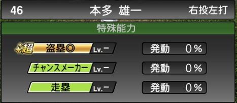 プロスピA本多雄一TS2020シリーズ1特殊能力評価