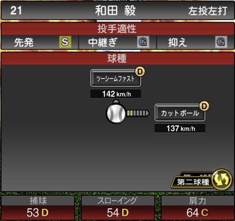 プロスピA和田毅2020シリーズ1の第2球種