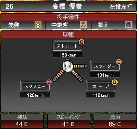 プロスピA髙橋優貴2020シリーズ1の第1球種