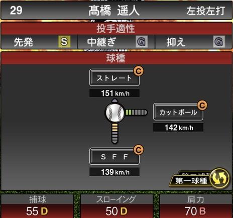 プロスピA髙橋遥人2020シリーズ1の第1球種