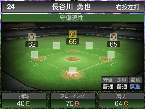 プロスピA長谷川勇也TS2020シリーズ1の守備評価