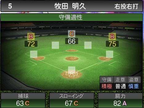 プロスピA牧田明久TS2020シリーズ1の守備評価