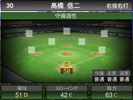 プロスピA髙橋信二TS2020シリーズ1の守備評価